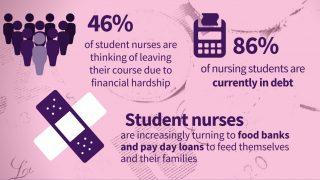 Nursing bursary